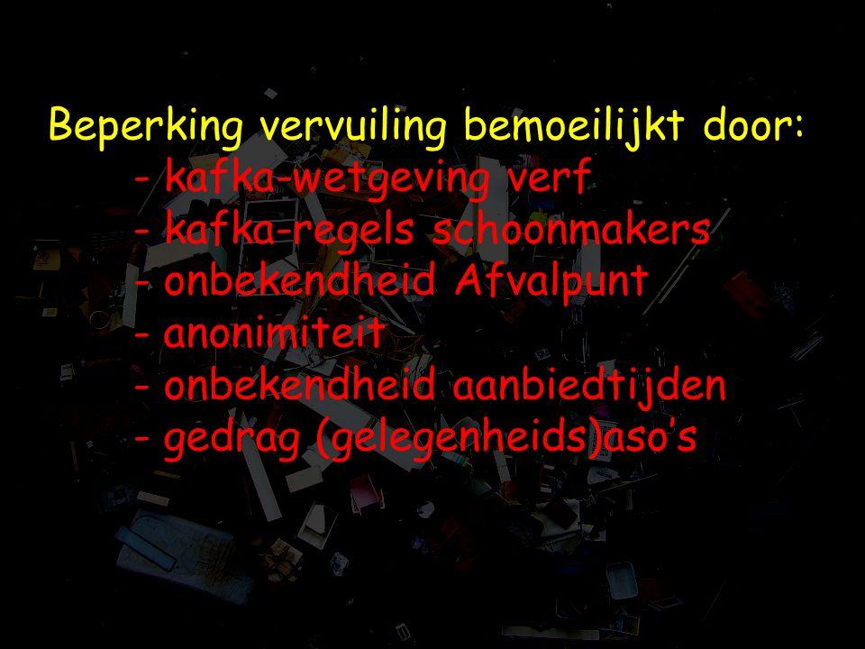 Beperking vervuiling bemoeilijkt door:. - kafka-wetgeving verf