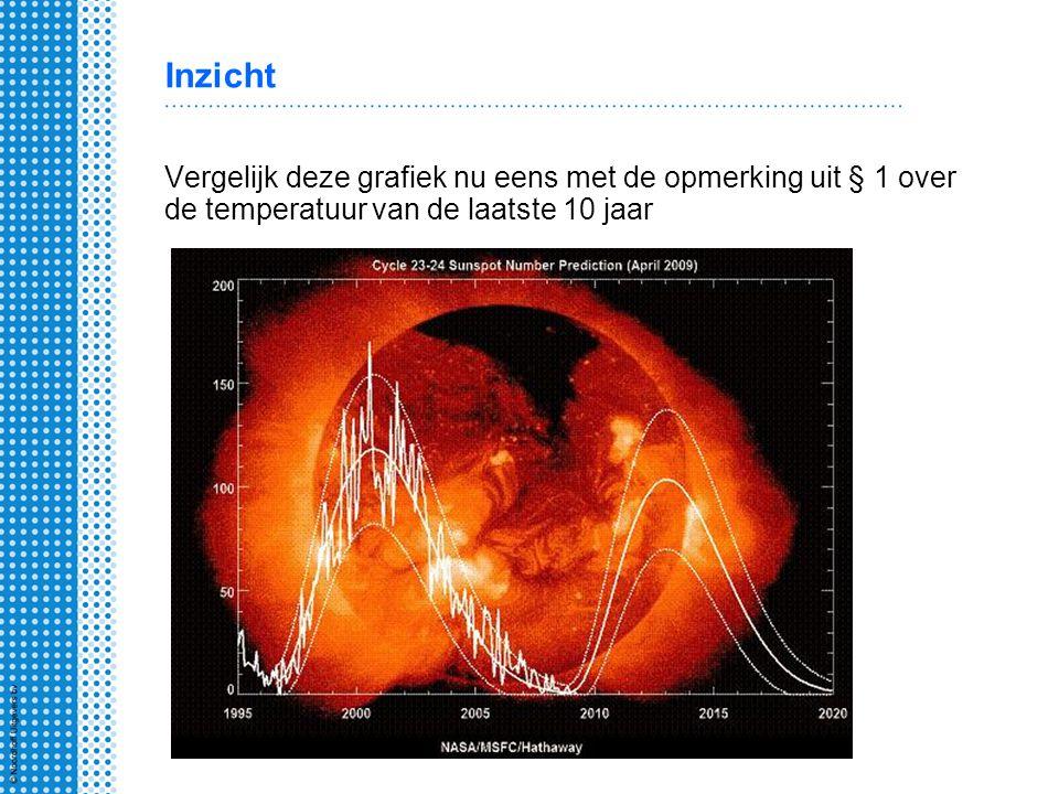 Inzicht Vergelijk deze grafiek nu eens met de opmerking uit § 1 over