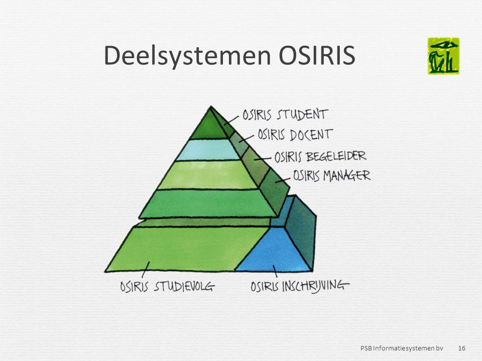 Deelsystemen OSIRIS 16