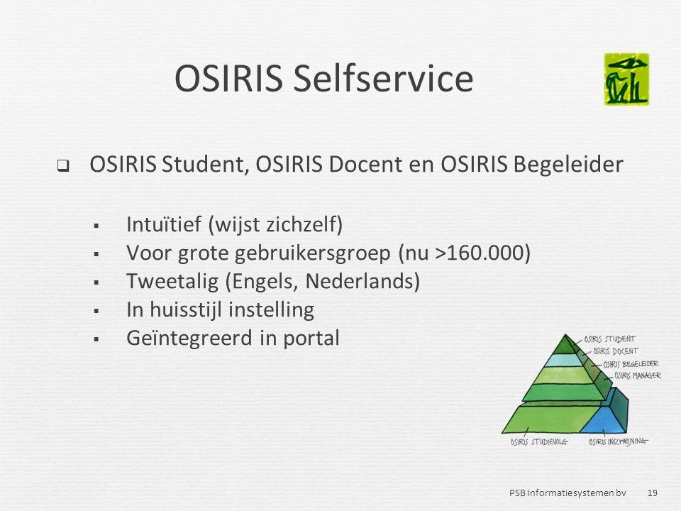 OSIRIS Selfservice OSIRIS Student, OSIRIS Docent en OSIRIS Begeleider