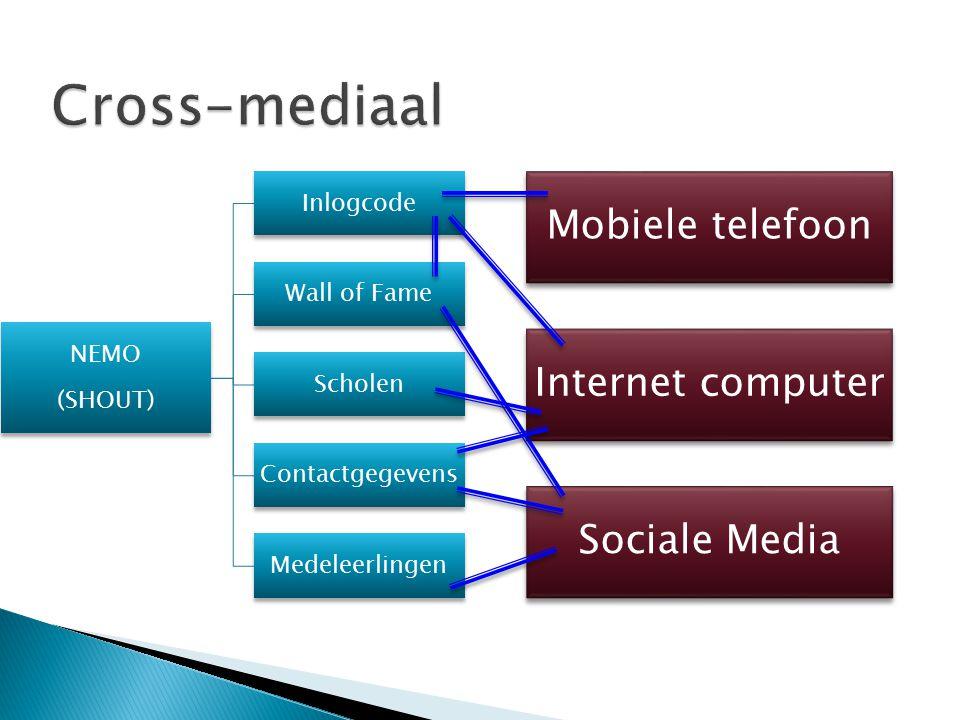 Cross-mediaal Mobiele telefoon Internet computer Sociale Media