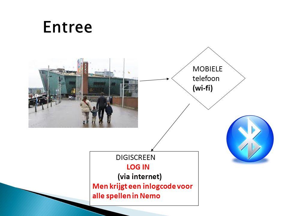Entree MOBIELE telefoon (wi-fi) DIGISCREEN LOG IN (via internet)