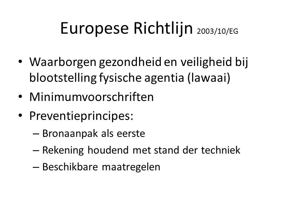 Europese Richtlijn 2003/10/EG