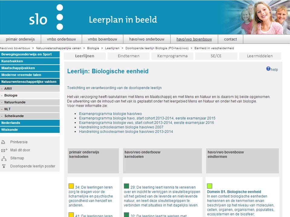 Leerlijnen Eindtermen Kernprogramma SE/CE Leermiddelen