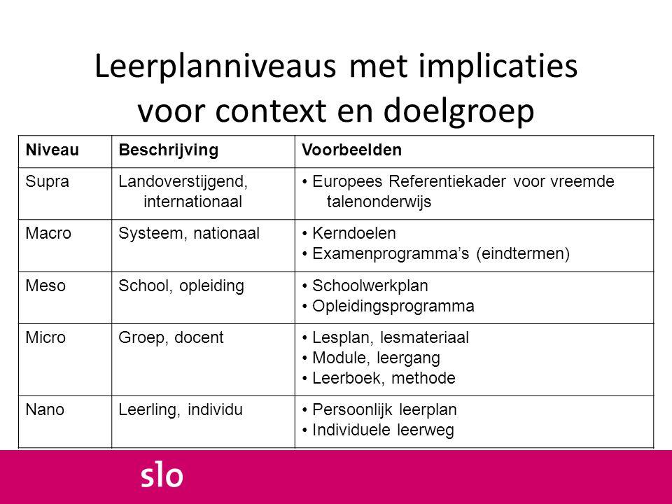 Leerplanniveaus met implicaties voor context en doelgroep