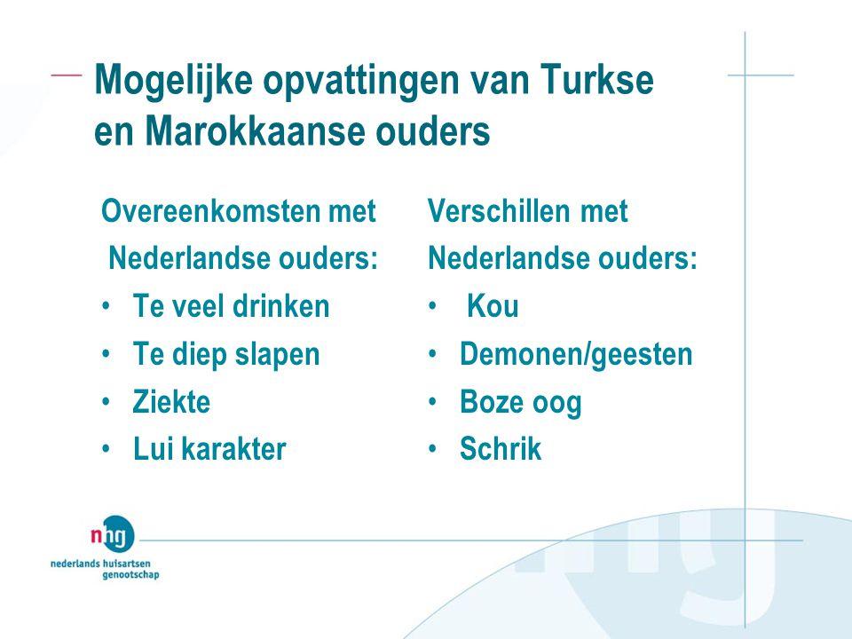 Mogelijke opvattingen van Turkse en Marokkaanse ouders