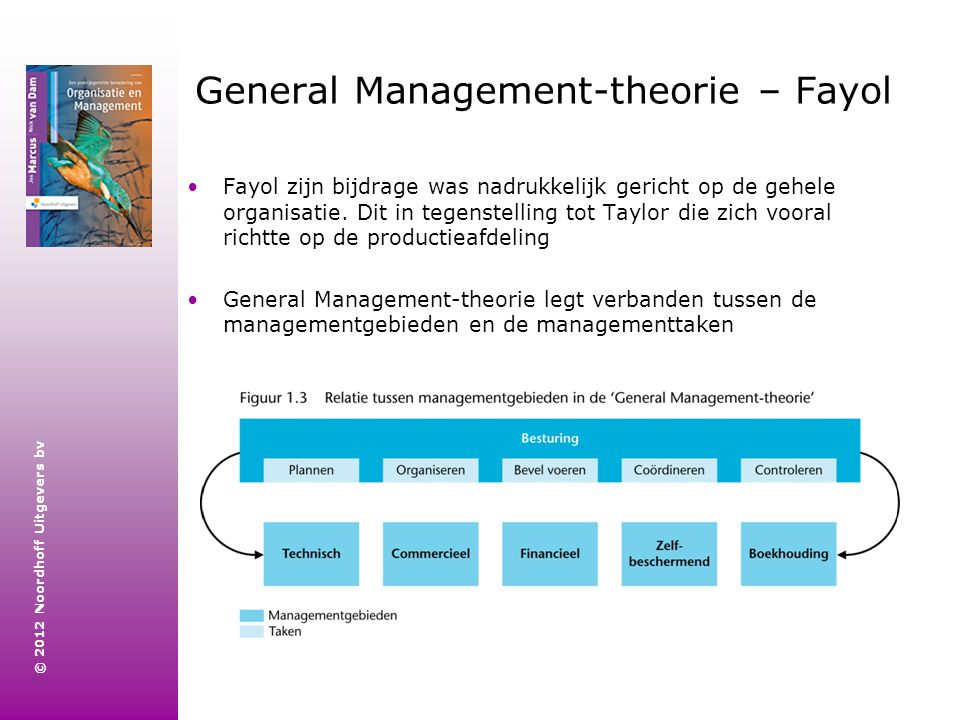 General Management-theorie – Fayol