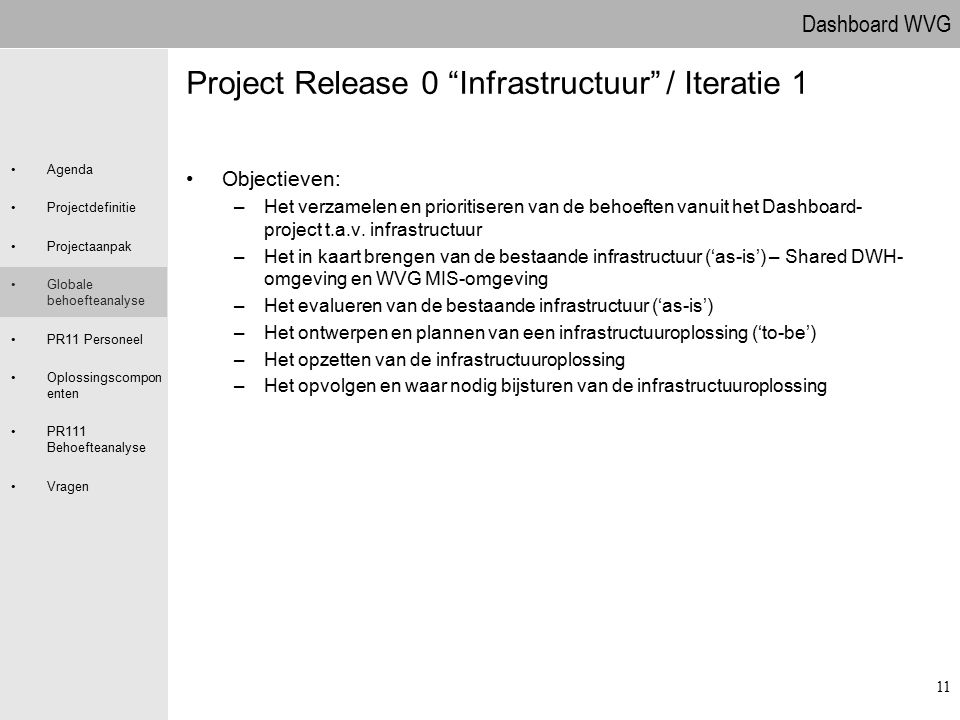 Project Release 0 Infrastructuur / Iteratie 1