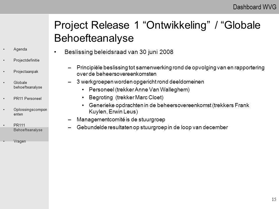 Project Release 1 Ontwikkeling / Globale Behoefteanalyse