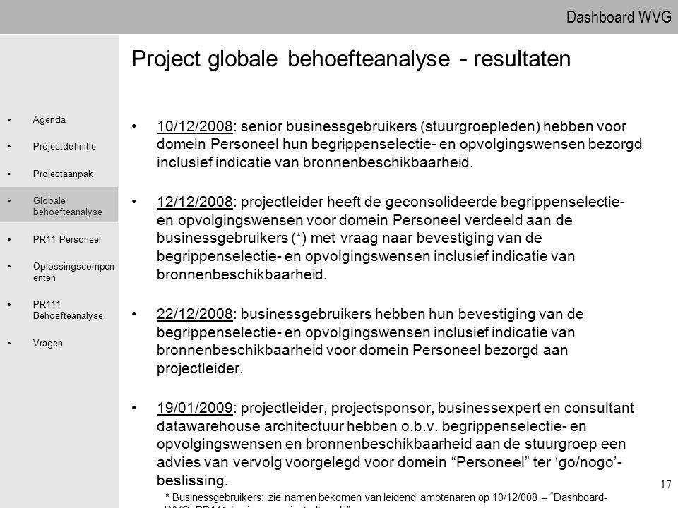 Project globale behoefteanalyse - resultaten