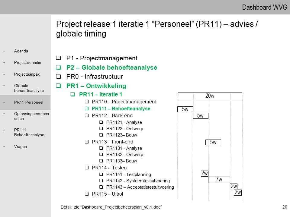 09.04.2017 Project release 1 iteratie 1 Personeel (PR11) – advies / globale timing. P1 - Projectmanagement.