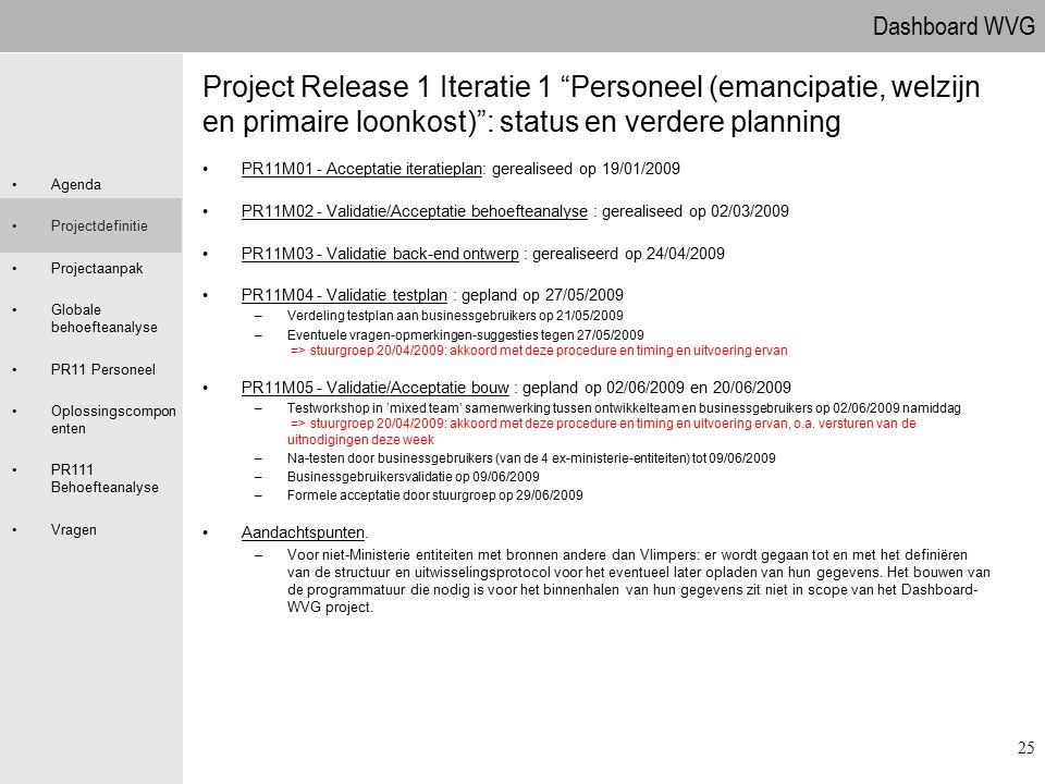 09.04.2017 Project Release 1 Iteratie 1 Personeel (emancipatie, welzijn en primaire loonkost) : status en verdere planning.