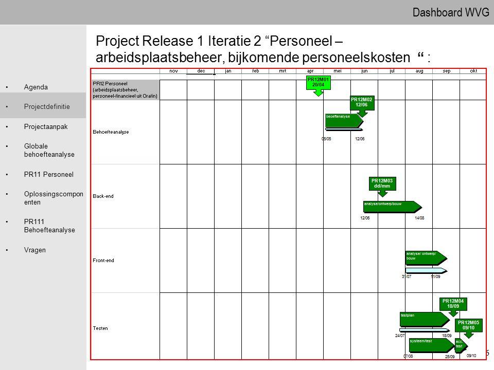 09.04.2017 Project Release 1 Iteratie 2 Personeel – arbeidsplaatsbeheer, bijkomende personeelskosten : globale planning en status.