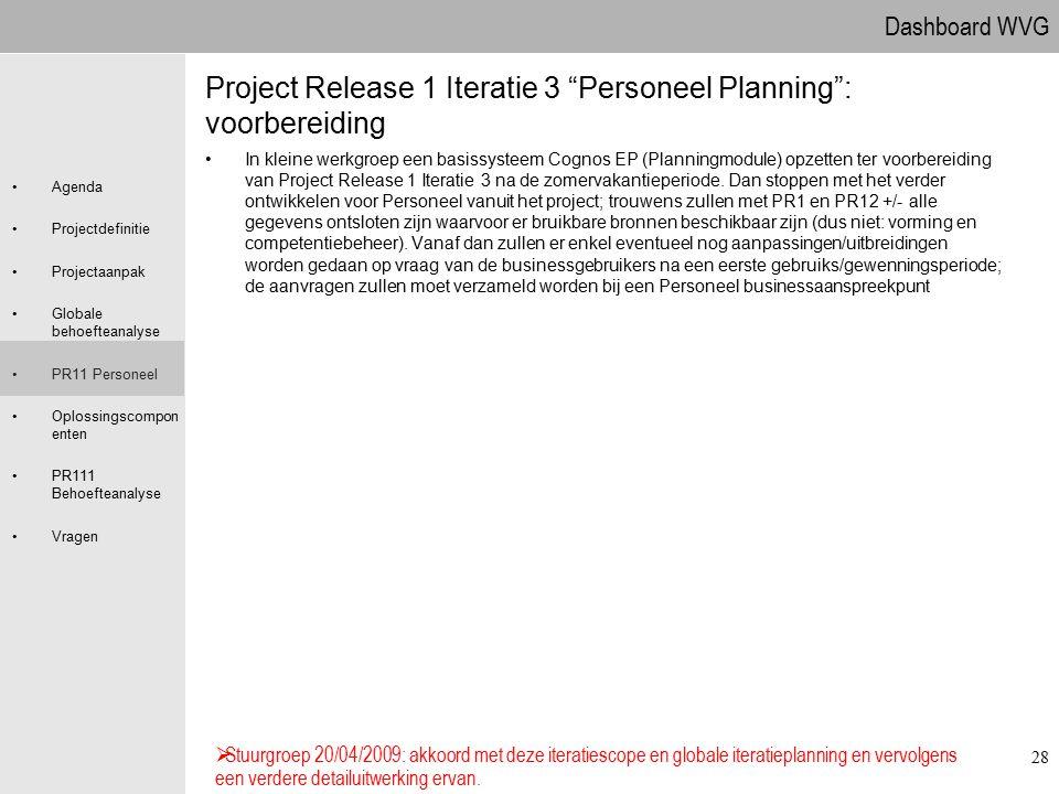 Project Release 1 Iteratie 3 Personeel Planning : voorbereiding