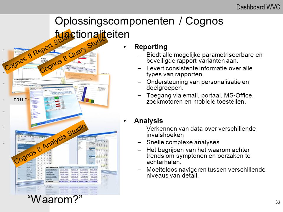 Cognos 8 Analysis Studio