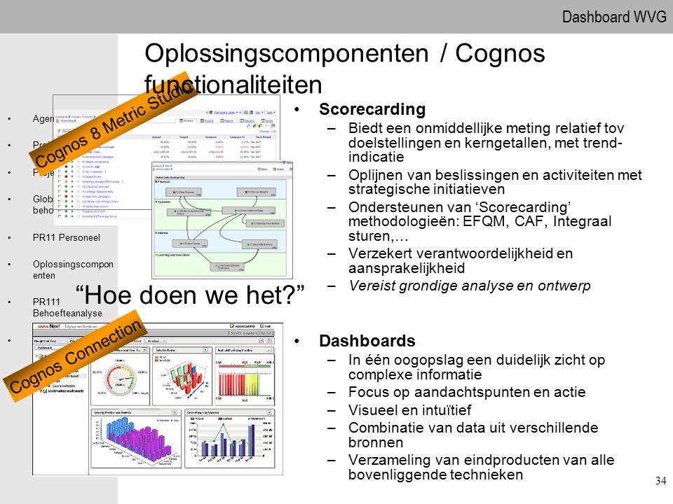 Oplossingscomponenten / Cognos functionaliteiten