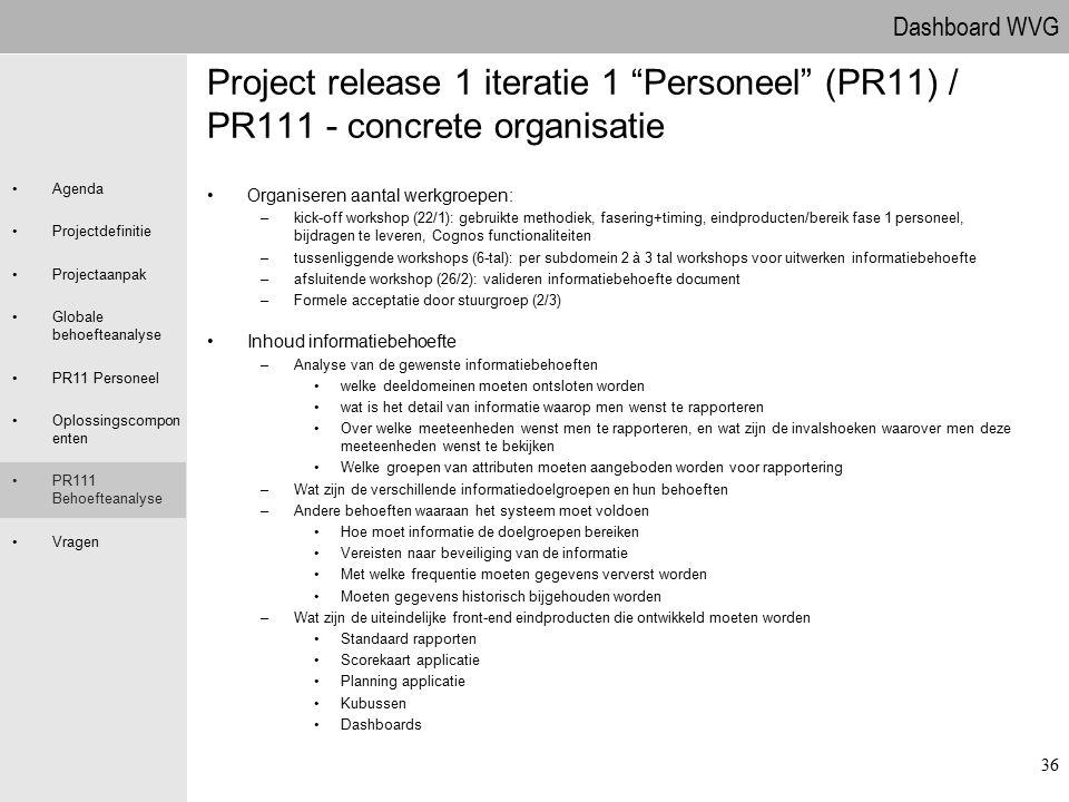 09.04.2017 Project release 1 iteratie 1 Personeel (PR11) / PR111 - concrete organisatie. Organiseren aantal werkgroepen: