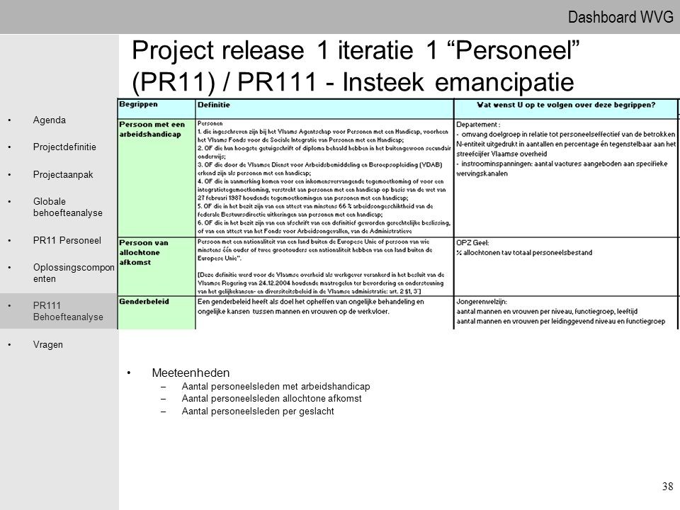 09.04.2017 Project release 1 iteratie 1 Personeel (PR11) / PR111 - Insteek emancipatie. Meeteenheden.