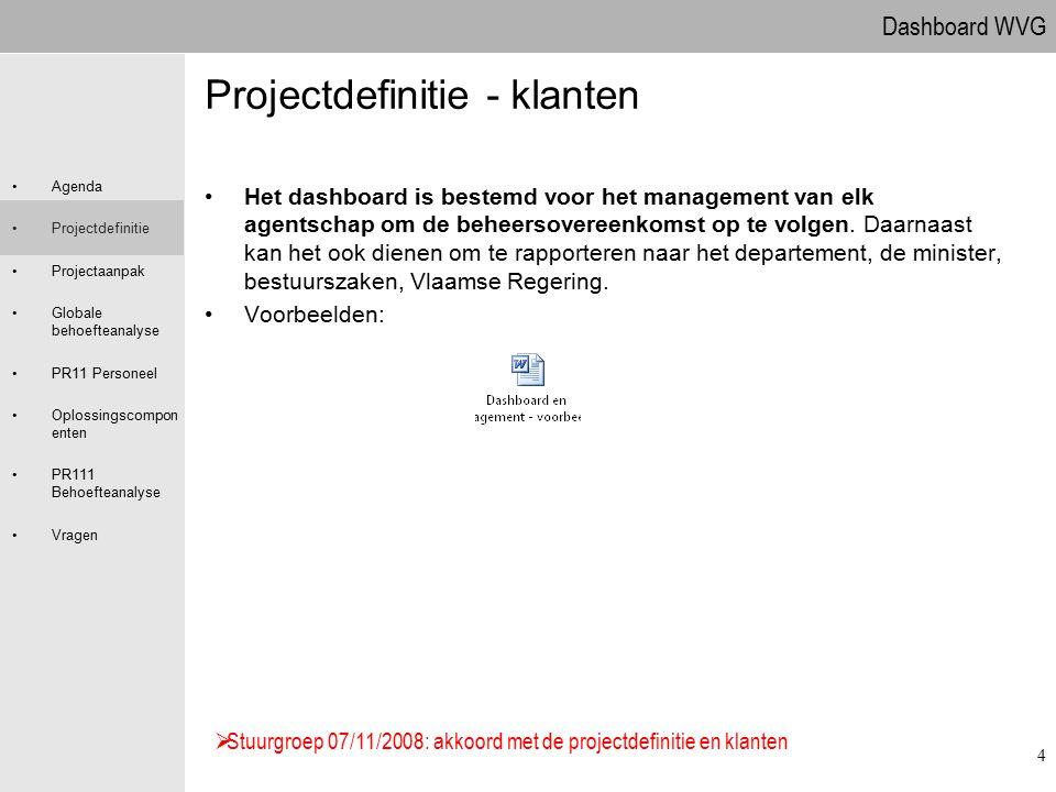 Projectdefinitie - klanten