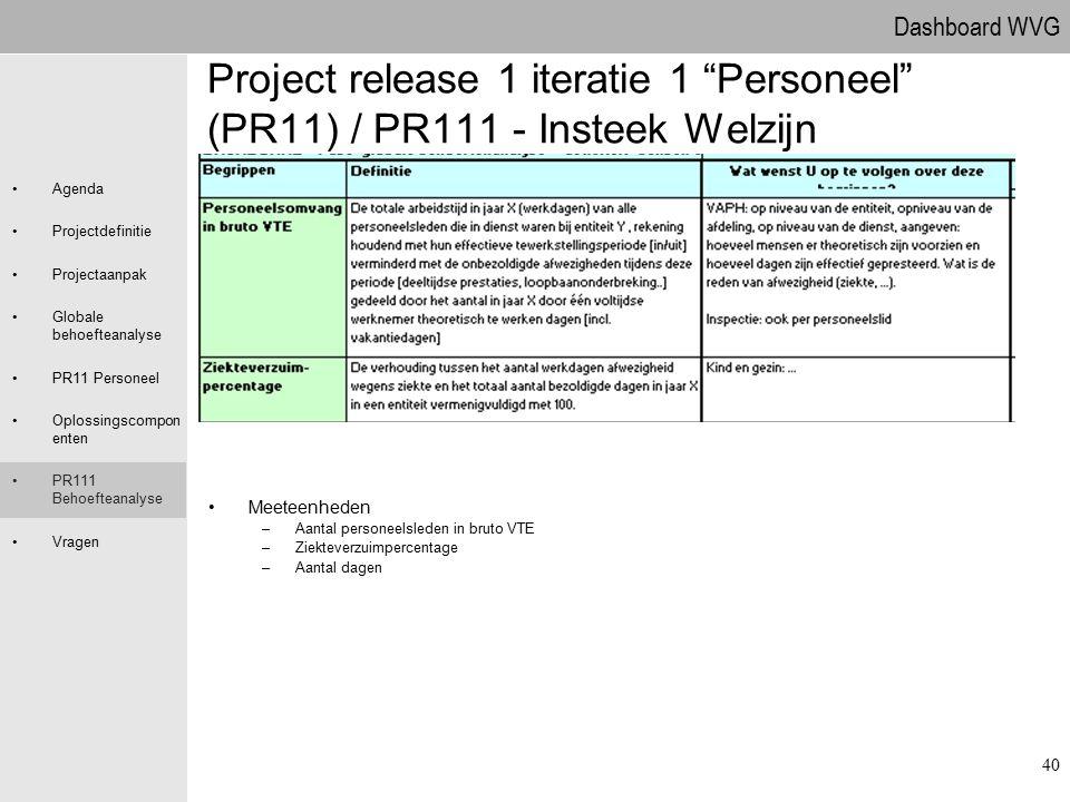 09.04.2017 Project release 1 iteratie 1 Personeel (PR11) / PR111 - Insteek Welzijn. Meeteenheden.