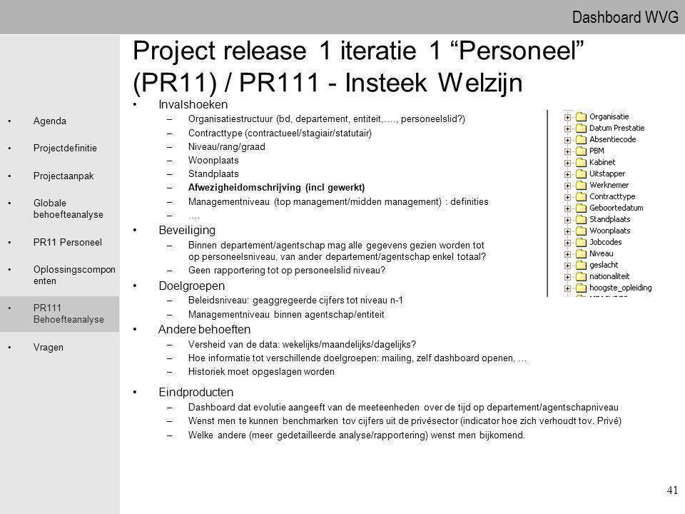 09.04.2017 Project release 1 iteratie 1 Personeel (PR11) / PR111 - Insteek Welzijn. Invalshoeken.