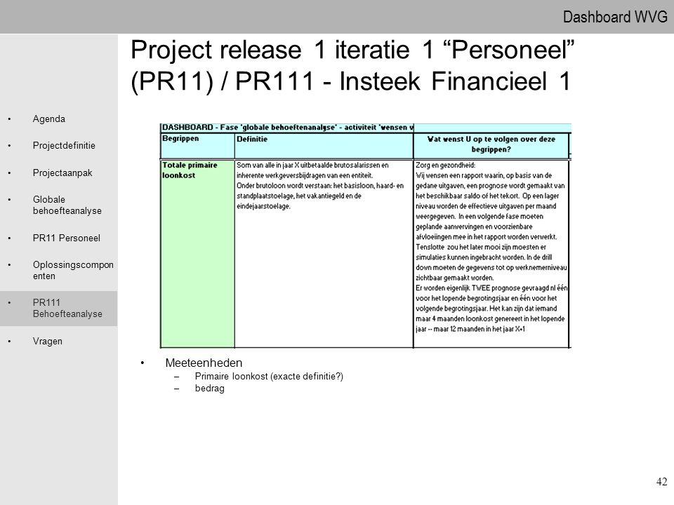 09.04.2017 Project release 1 iteratie 1 Personeel (PR11) / PR111 - Insteek Financieel 1. Meeteenheden.