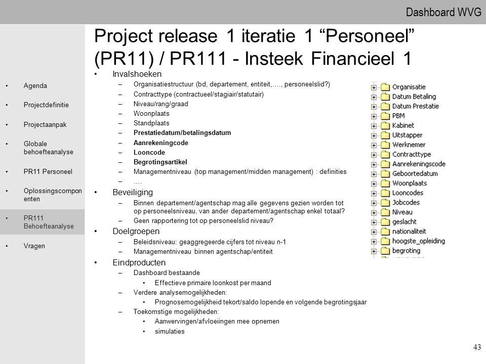 09.04.2017 Project release 1 iteratie 1 Personeel (PR11) / PR111 - Insteek Financieel 1. Invalshoeken.