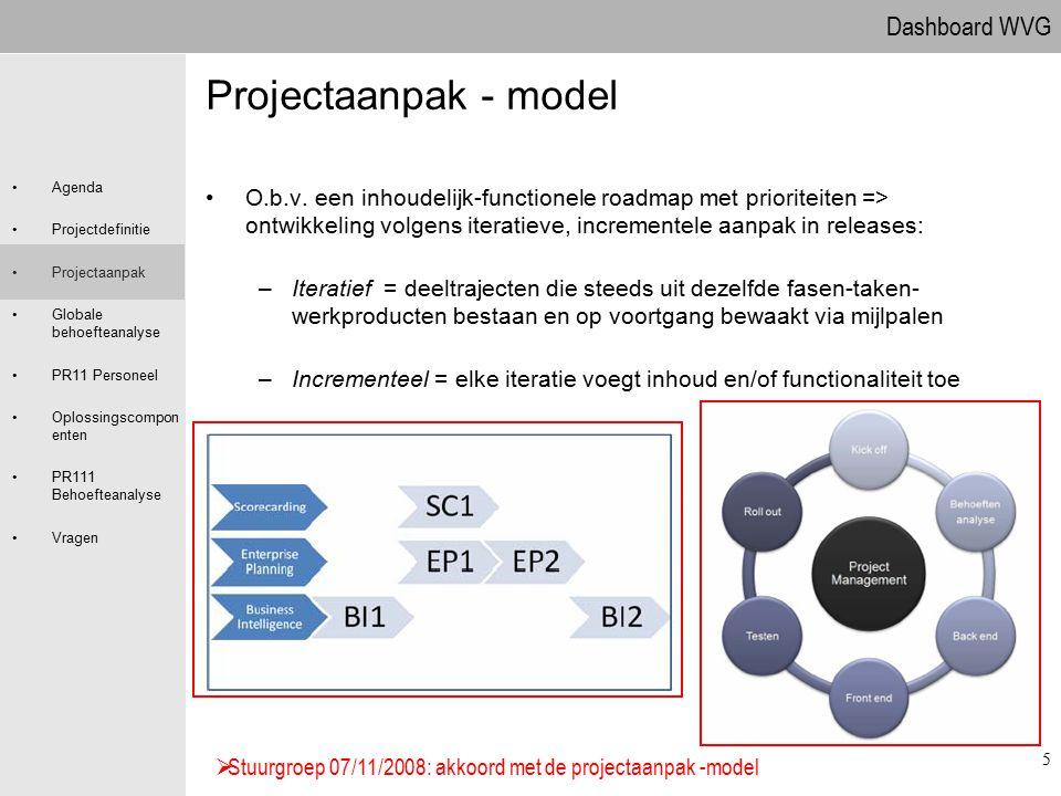 09.04.2017 Projectaanpak - model.