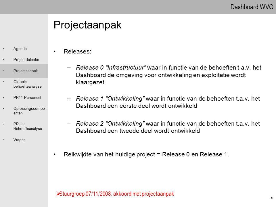 Projectaanpak Releases:
