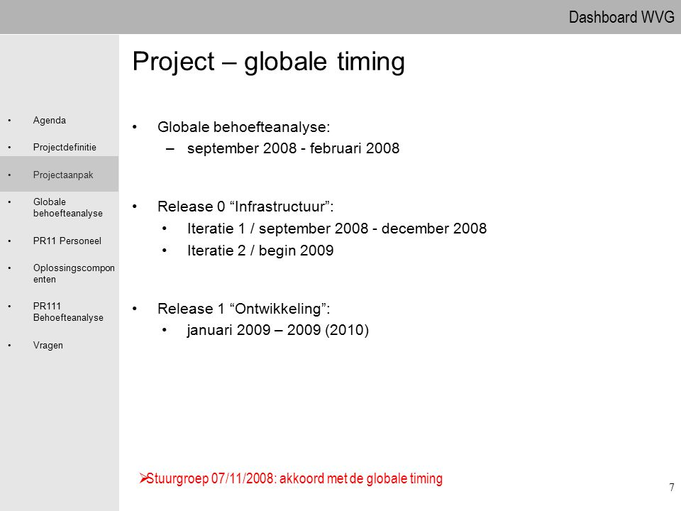 Project – globale timing