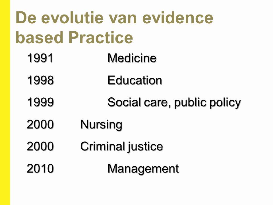 De evolutie van evidence based Practice