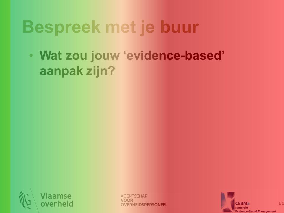 Bespreek met je buur Wat zou jouw 'evidence-based' aanpak zijn