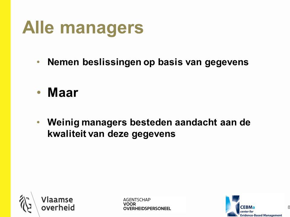 Alle managers Maar Nemen beslissingen op basis van gegevens