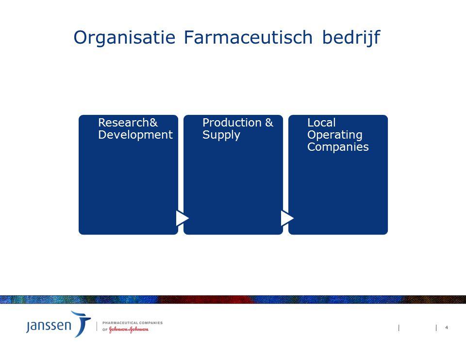 Organisatie Farmaceutisch bedrijf