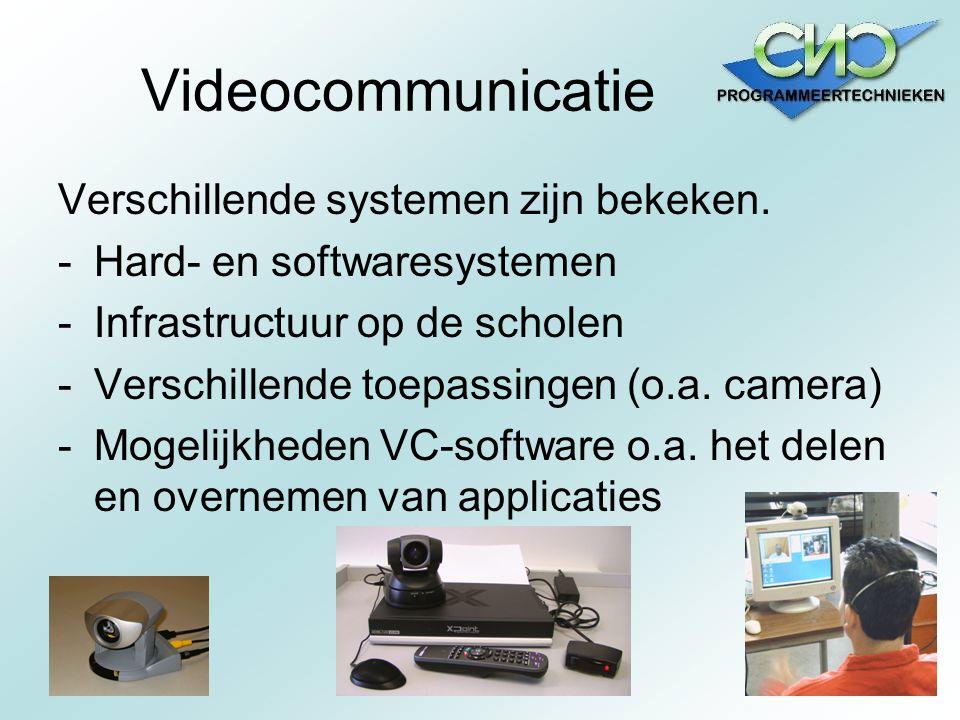 Videocommunicatie Verschillende systemen zijn bekeken.