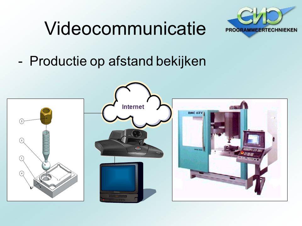 Videocommunicatie Productie op afstand bekijken Internet