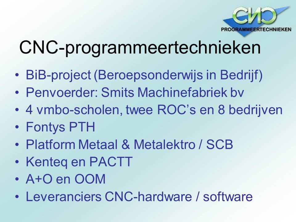 CNC-programmeertechnieken