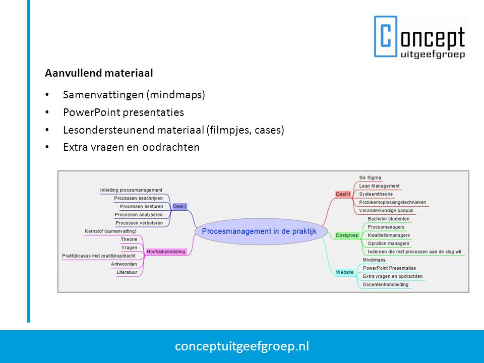Aanvullend materiaal Samenvattingen (mindmaps) PowerPoint presentaties. Lesondersteunend materiaal (filmpjes, cases)