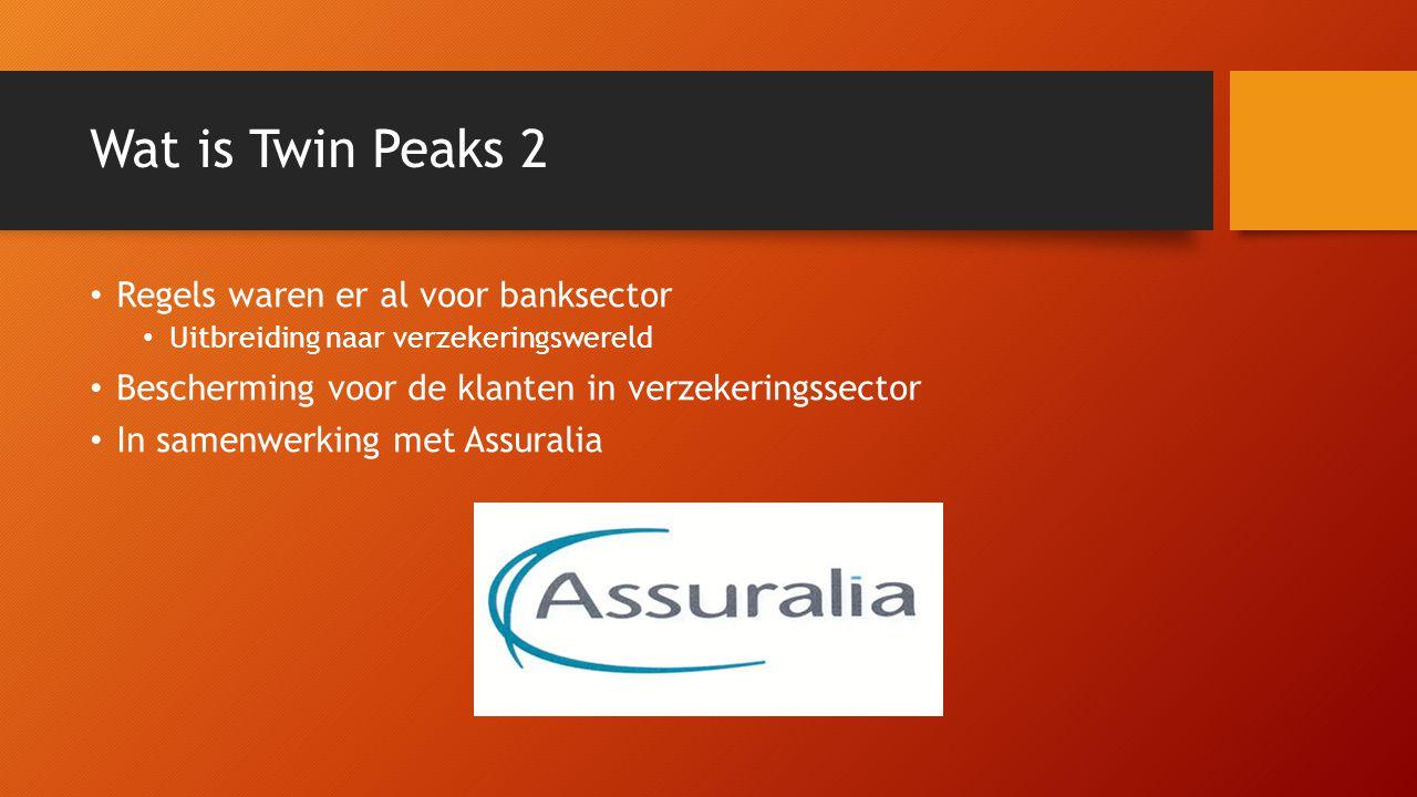 Wat is Twin Peaks 2 Regels waren er al voor banksector