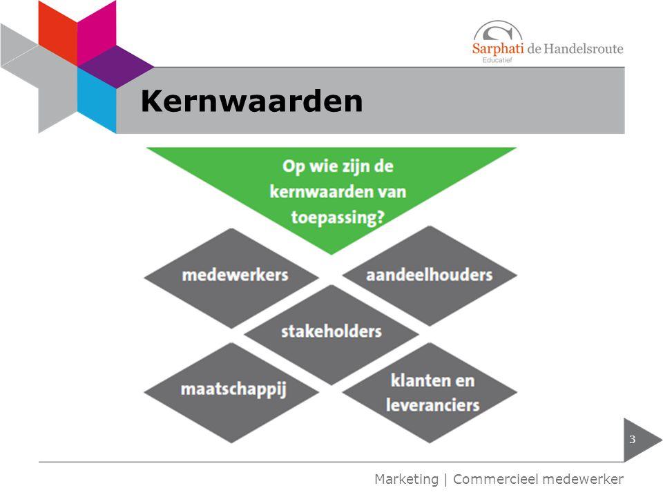 Kernwaarden Marketing | Commercieel medewerker