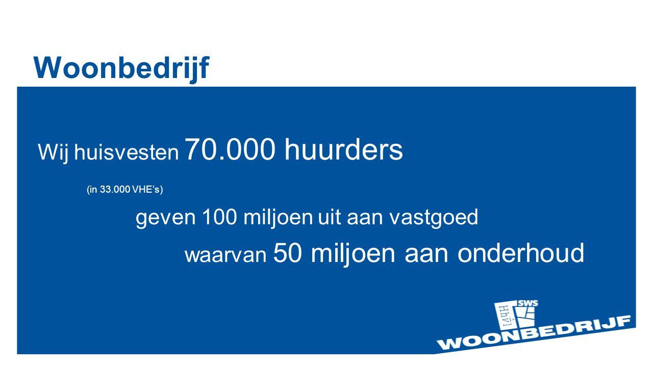 Woonbedrijf Wij huisvesten 70.000 huurders (in 33.000 VHE's)