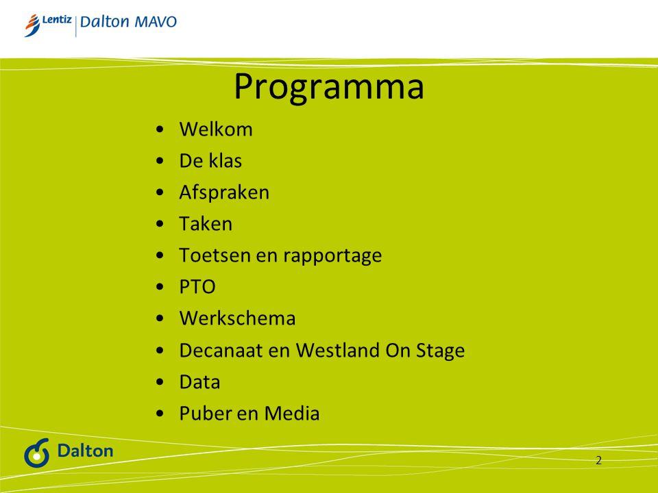 Programma Welkom De klas Afspraken Taken Toetsen en rapportage PTO