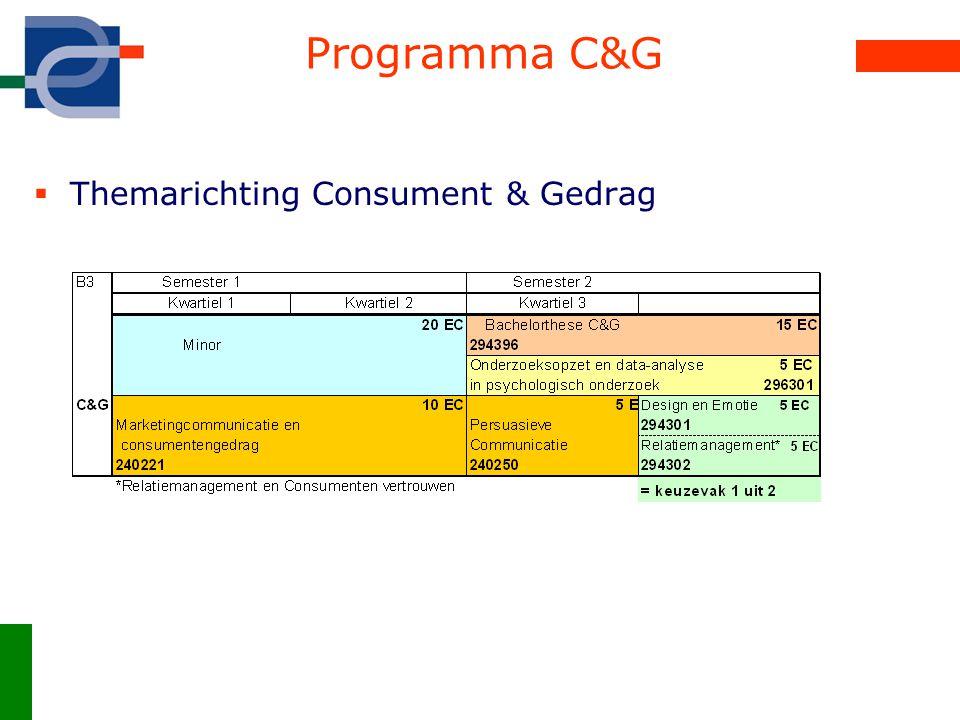 Programma C&G Themarichting Consument & Gedrag