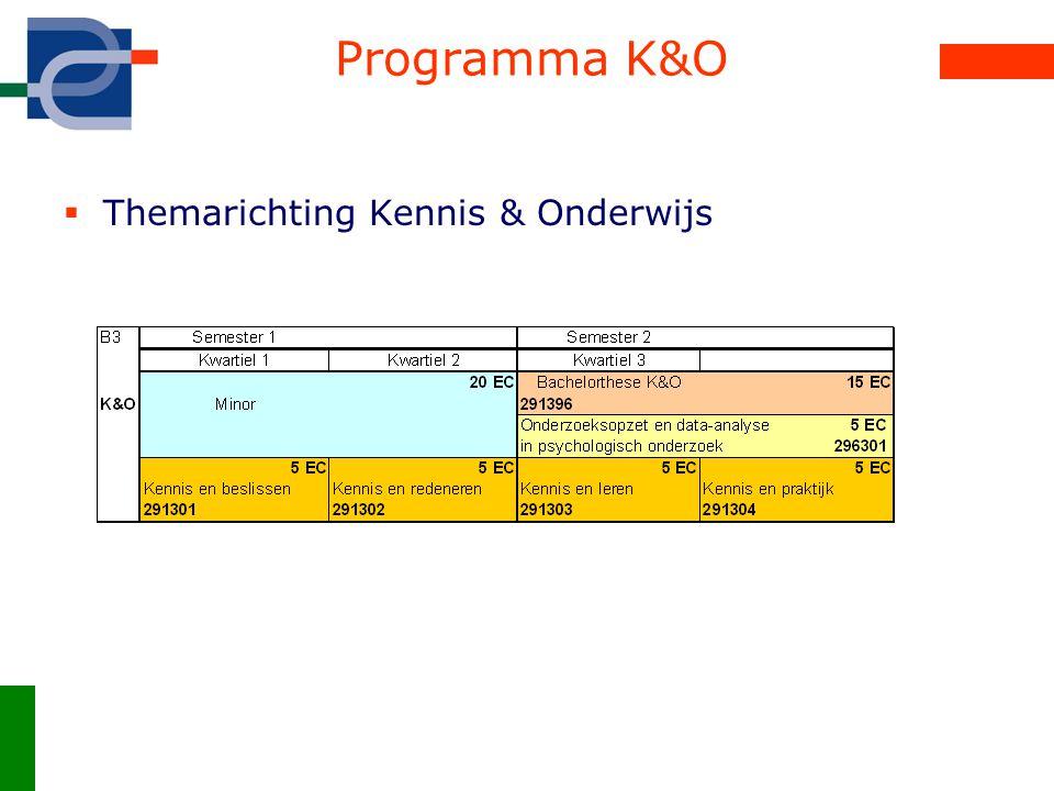 Programma K&O Themarichting Kennis & Onderwijs
