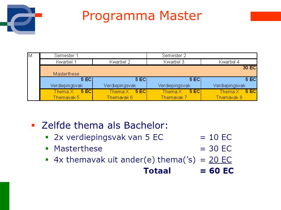 Programma Master Zelfde thema als Bachelor: