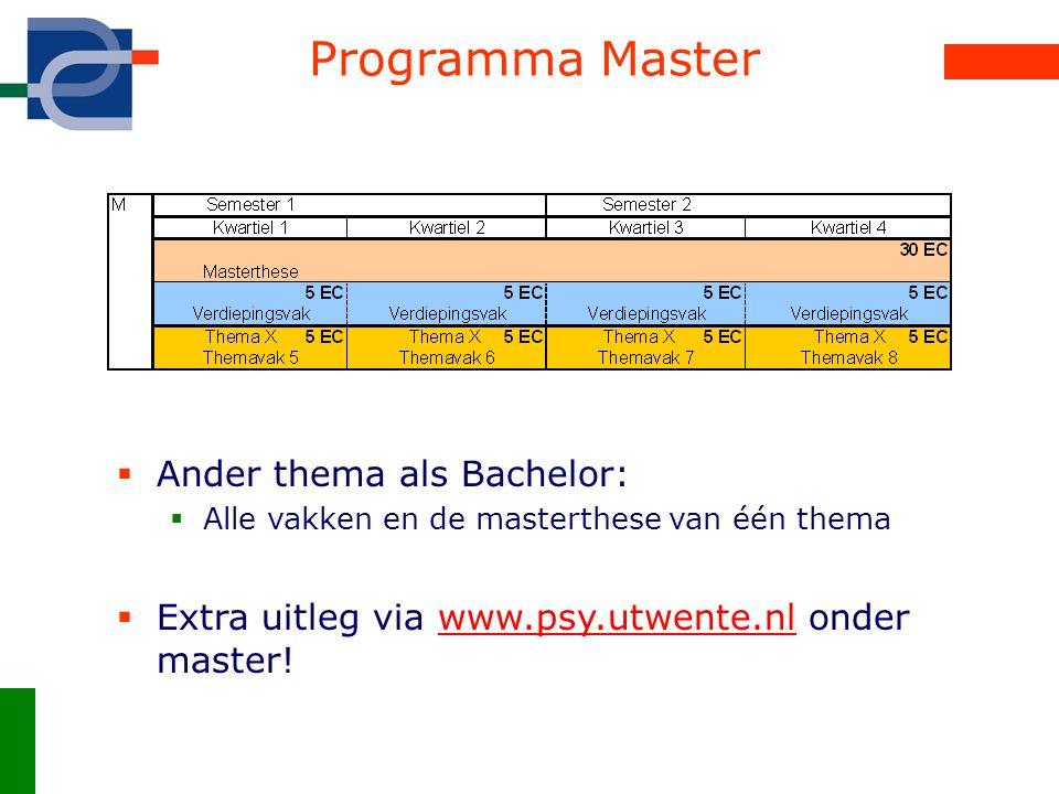 Programma Master Ander thema als Bachelor: