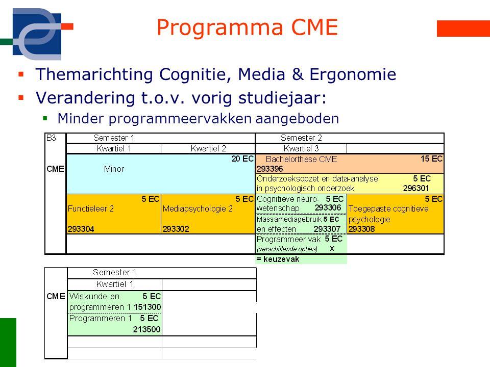Programma CME Themarichting Cognitie, Media & Ergonomie
