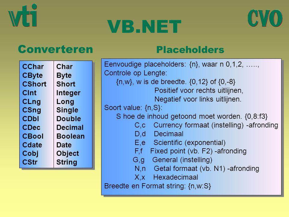 VB.NET Converteren Placeholders