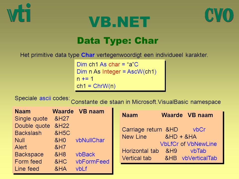 VB.NET Data Type: Char. Het primitive data type Char vertegenwoordigt een individueel karakter.