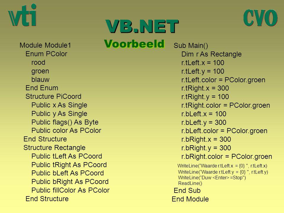 VB.NET Voorbeeld Module Module1 Enum PColor rood groen blauw End Enum